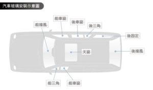 car_site